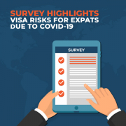Survey-Highlights-Visa-Risk-for-Expats-Due-to-COVID-19-XP